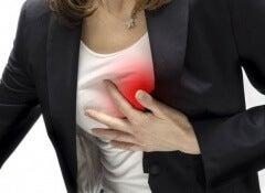 Bröstsmärta-kvinna
