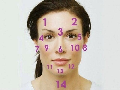Hur kan ditt ansikte reflektera din hälsa?