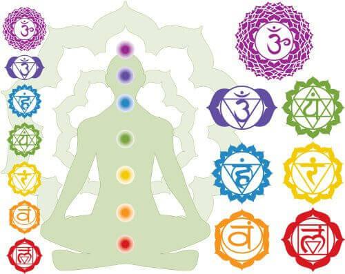 Hur du läker din kropps energikanaler: chakras