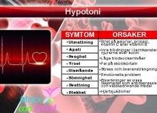 lågt blodtryck