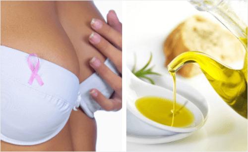 Olivolja som skydd mot bröstcancer