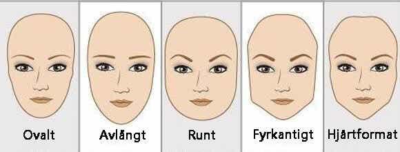 Din ansiktsform och din personlighet
