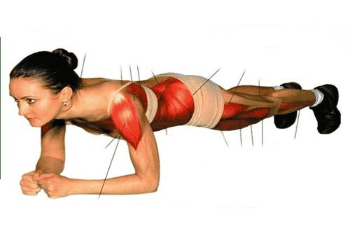 Övningar för att bränna fett och förbättra hållningen