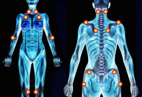 Djupandning minskar känslan av smärta