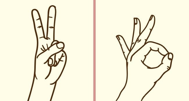 Tecken med händerna