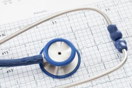 Tidigare hjärttillstånd