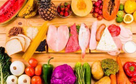 Äter du rätt livsmedel?
