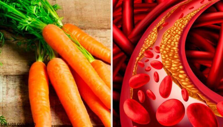 Naturliga och enkla sätt att kontrollera kolesterolet