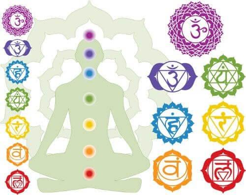 Kroppens olika chakran