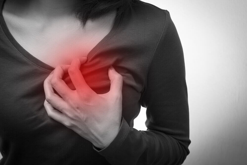 Smärta i bröstkorgen