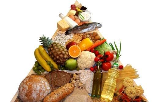 livsmedelsgruppernas näringsinnehåll och funktion